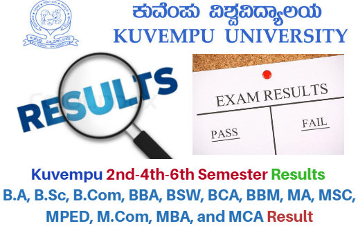 Kuvempu University Exam Results May, 2018