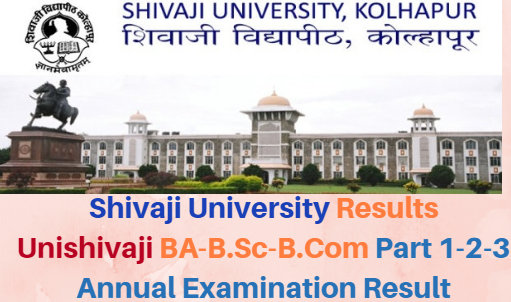 Shivaji University Part 1 2 3 Result News 2020
