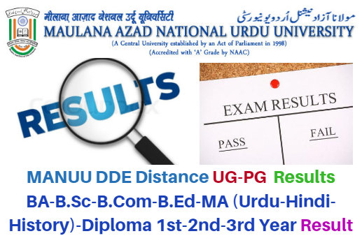 MANUU DDE Distance 1st-2nd-3rd Year Results 2020