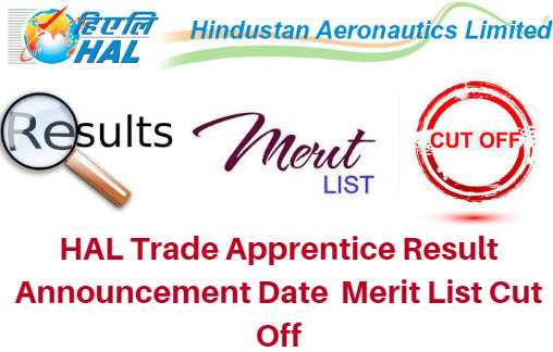HAL Trade Apprentice Result Announcement Date 2018