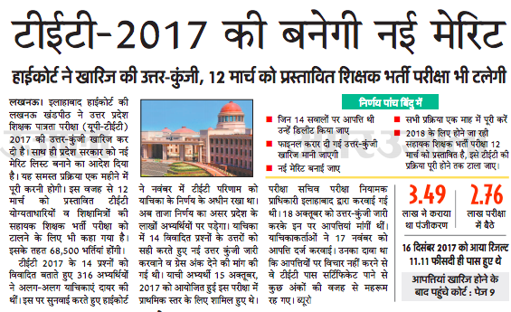 UP TET New Results 2017-18 News