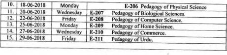 Tentative B.Ed. (Two year) Session 2018-20