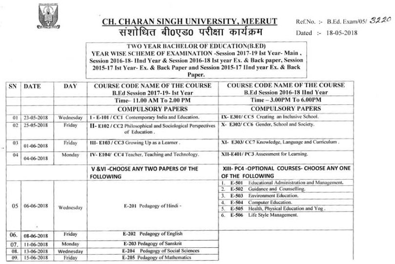 Tentative B.Ed. (Two year) Session 2018-20 Examination Programme