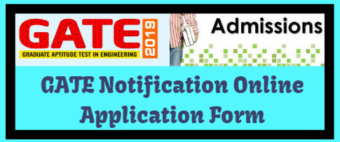 GATE Notification Online Application Form